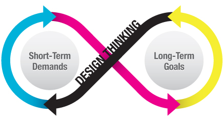 short medium and long term objectives Long-term planning: draft guidelines l n s  curriculum objective and content  the school plan and short-term plans a template for long-term planning is.