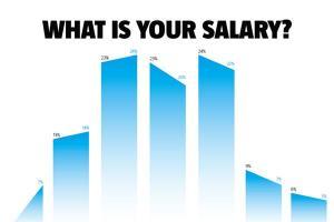 Top salary